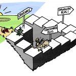Politique municipale et simplicité volontaire